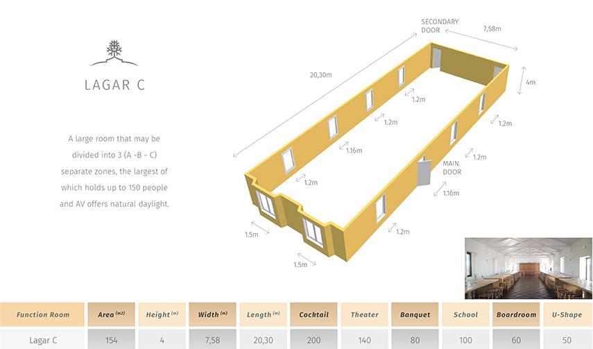 Lagar C Room Plan