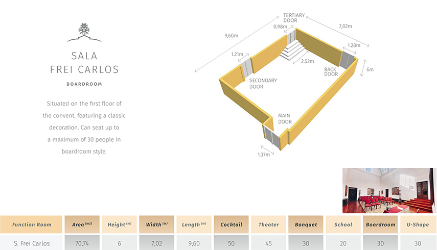 Frei Carlos Room Plan