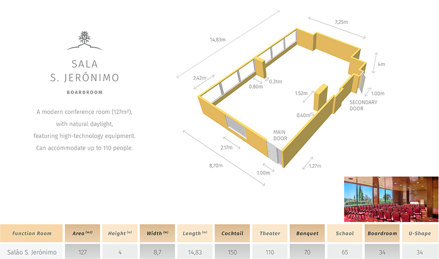 S. Jerónimo Room Plan